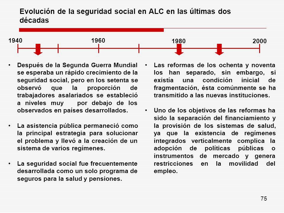 75 Evolución de la seguridad social en ALC en las últimas dos décadas Las reformas de los ochenta y noventa los han separado, sin embargo, si existía