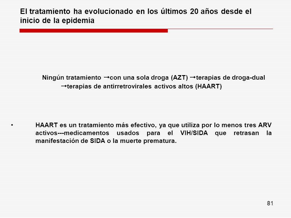 81 Ningún tratamiento con una sola droga (AZT) terapias de droga-dual terapias de antirretrovirales activos altos (HAART) HAART es un tratamiento más