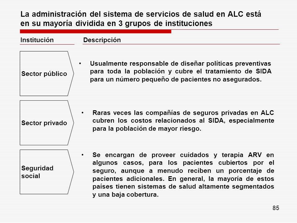 85 La administración del sistema de servicios de salud en ALC está en su mayoría dividida en 3 grupos de instituciones Institución Sector público Usua