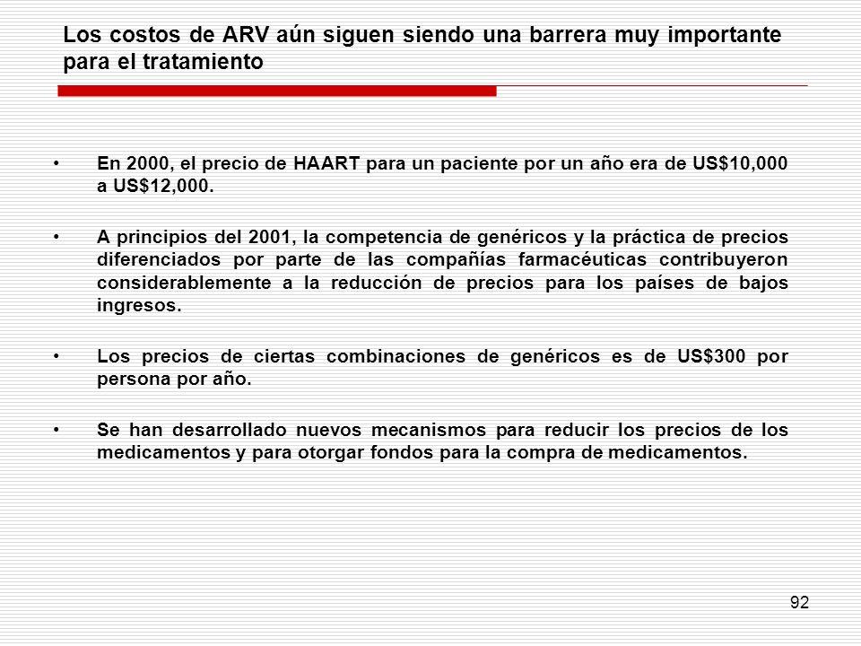 92 Los costos de ARV aún siguen siendo una barrera muy importante para el tratamiento En 2000, el precio de HAART para un paciente por un año era de U