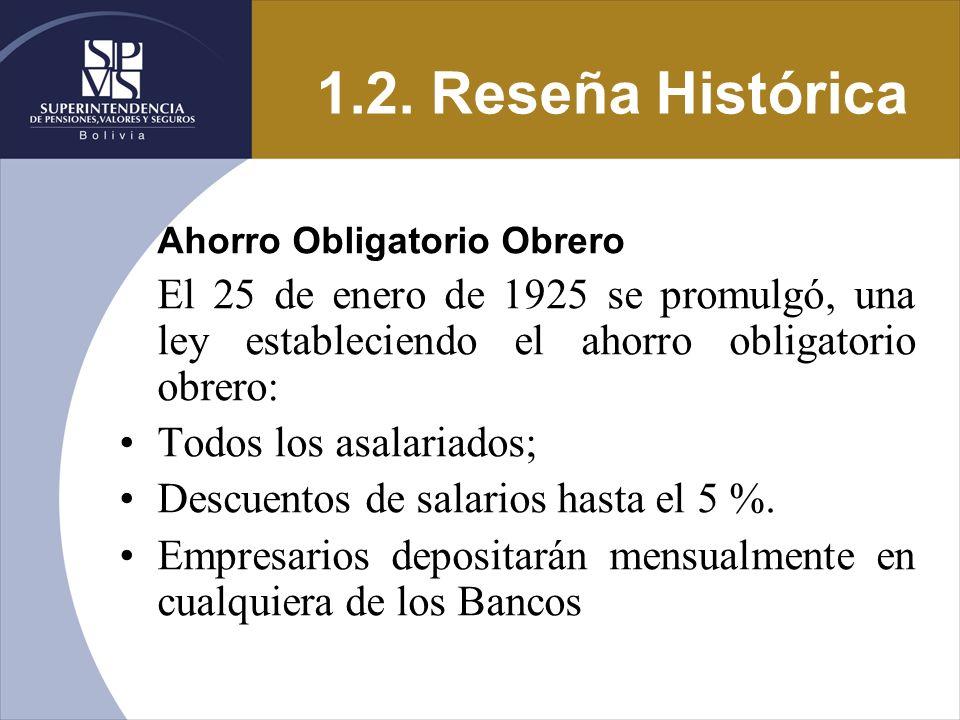 1.2. Reseña Histórica Ahorro Obligatorio Obrero El 25 de enero de 1925 se promulgó, una ley estableciendo el ahorro obligatorio obrero: Todos los asal