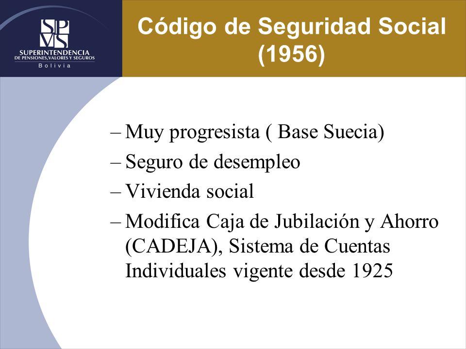Código de Seguridad Social (1956) –Muy progresista ( Base Suecia) –Seguro de desempleo –Vivienda social –Modifica Caja de Jubilación y Ahorro (CADEJA)