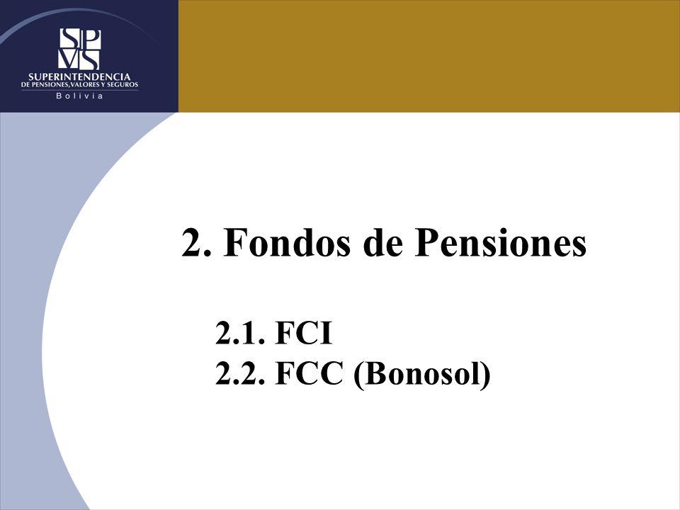 2. Fondos de Pensiones 2.1. FCI 2.2. FCC (Bonosol)