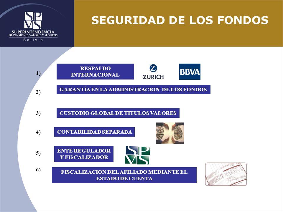 SEGURIDAD DE LOS FONDOS RESPALDO INTERNACIONAL CONTABILIDAD SEPARADA ENTE REGULADOR Y FISCALIZADOR CUSTODIO GLOBAL DE TITULOS VALORES GARANTÍA EN LA A