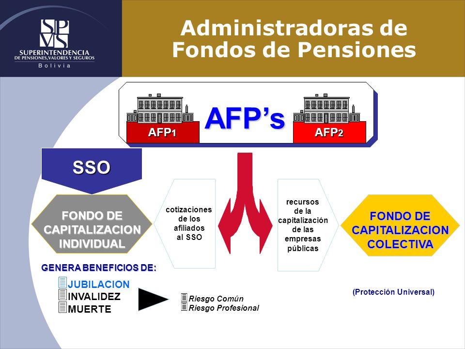 Administradoras de Fondos de Pensiones recursos de la capitalización de las empresas públicas 3 JUBILACION 3 INVALIDEZ 3 MUERTE 3 Riesgo Común 3 Riesg