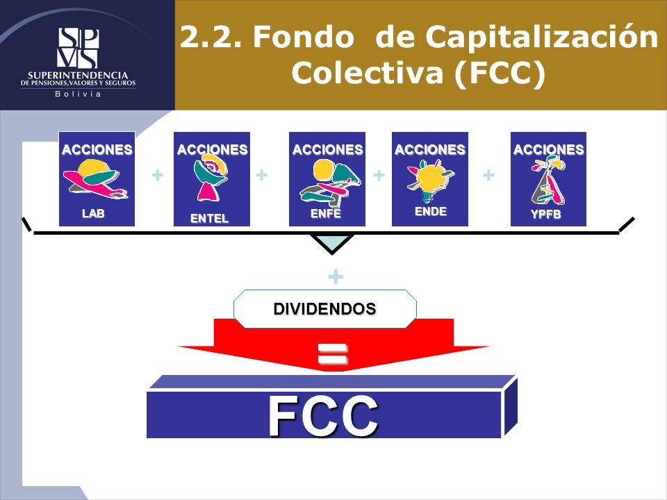 2.2. Fondo de Capitalización Colectiva (FCC) ACCIONESACCIONESACCIONESACCIONESACCIONES LAB ENTEL ENFE ENDE YPFB ++++ + DIVIDENDOS = FCC