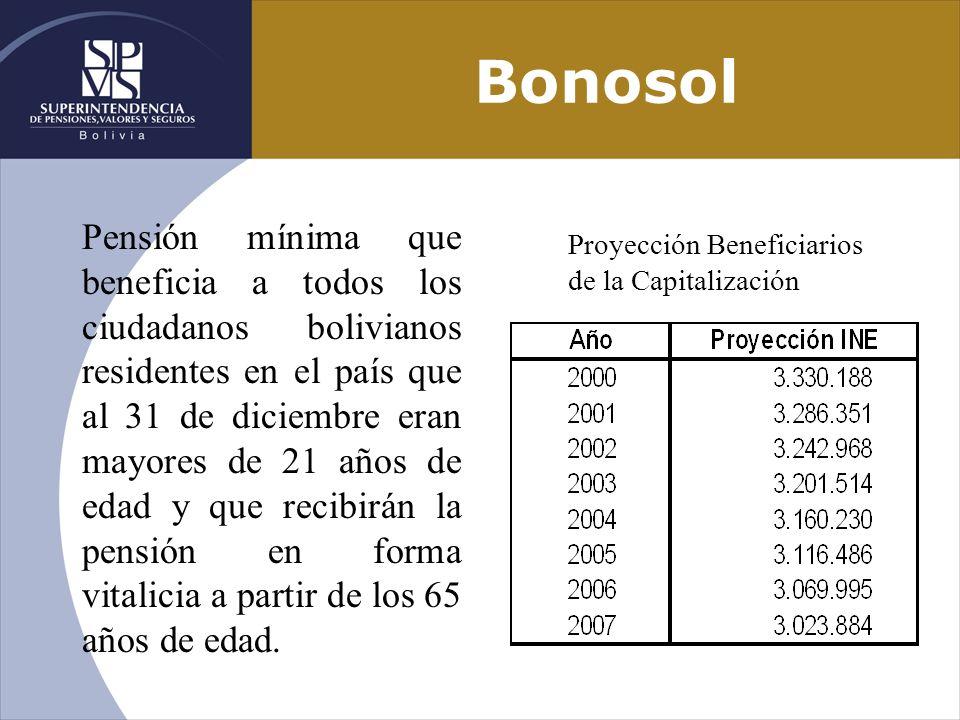 Bonosol Pensión mínima que beneficia a todos los ciudadanos bolivianos residentes en el país que al 31 de diciembre eran mayores de 21 años de edad y