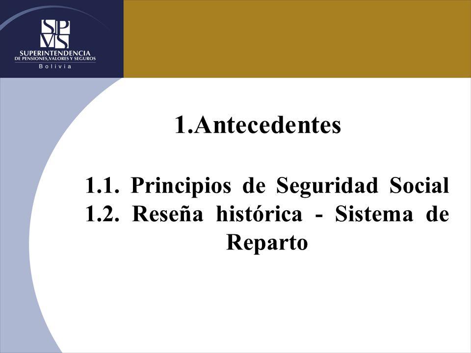 SEGURIDAD DE LOS FONDOS RESPALDO INTERNACIONAL CONTABILIDAD SEPARADA ENTE REGULADOR Y FISCALIZADOR CUSTODIO GLOBAL DE TITULOS VALORES GARANTÍA EN LA ADMINISTRACION DE LOS FONDOS 1) 2) 3) 4) FISCALIZACION DEL AFILIADO MEDIANTE EL ESTADO DE CUENTA 5) 6)