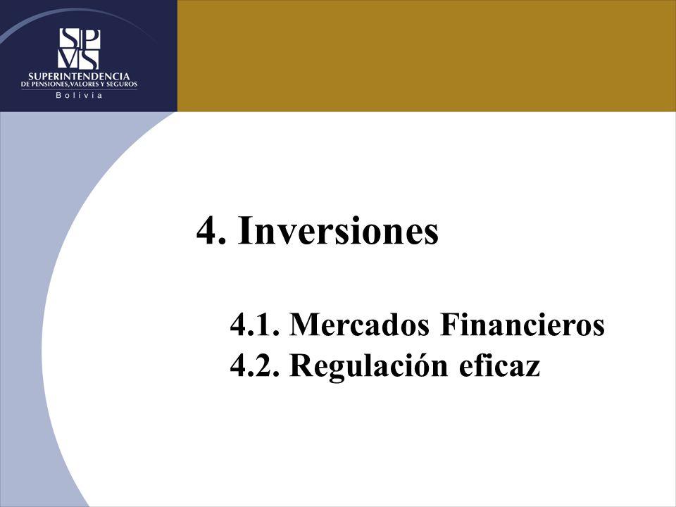 4. Inversiones 4.1. Mercados Financieros 4.2. Regulación eficaz
