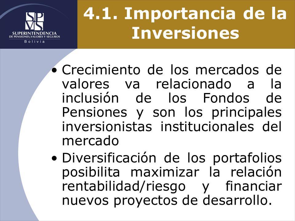 4.1. Importancia de la Inversiones Crecimiento de los mercados de valores va relacionado a la inclusión de los Fondos de Pensiones y son los principal