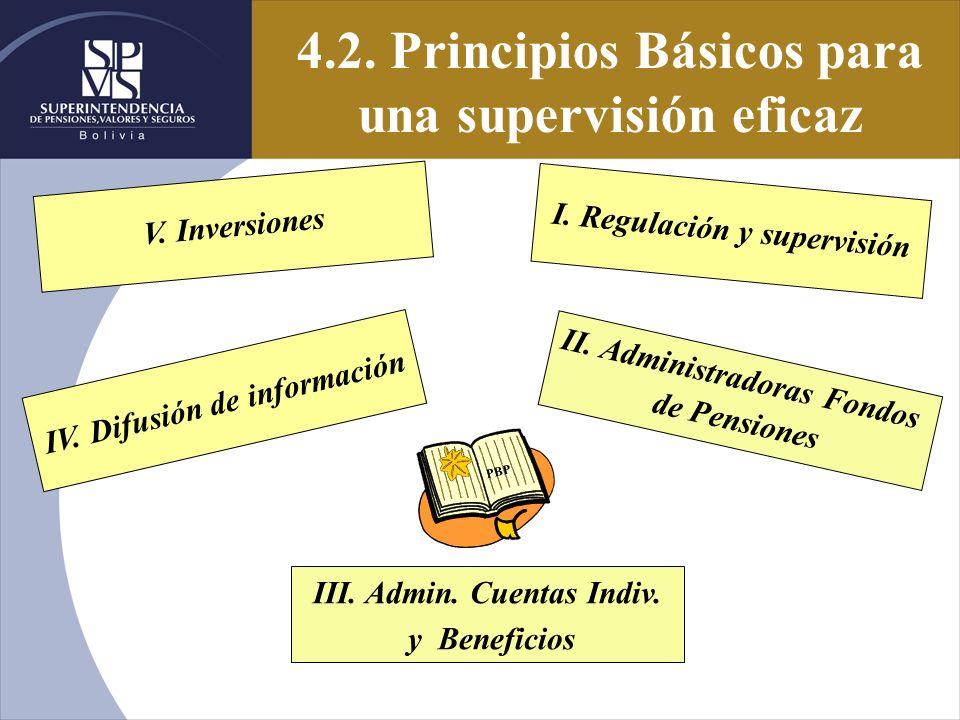4.2. Principios Básicos para una supervisión eficaz III. Admin. Cuentas Indiv. y Beneficios IV. Difusión de información II. Administradoras Fondos de