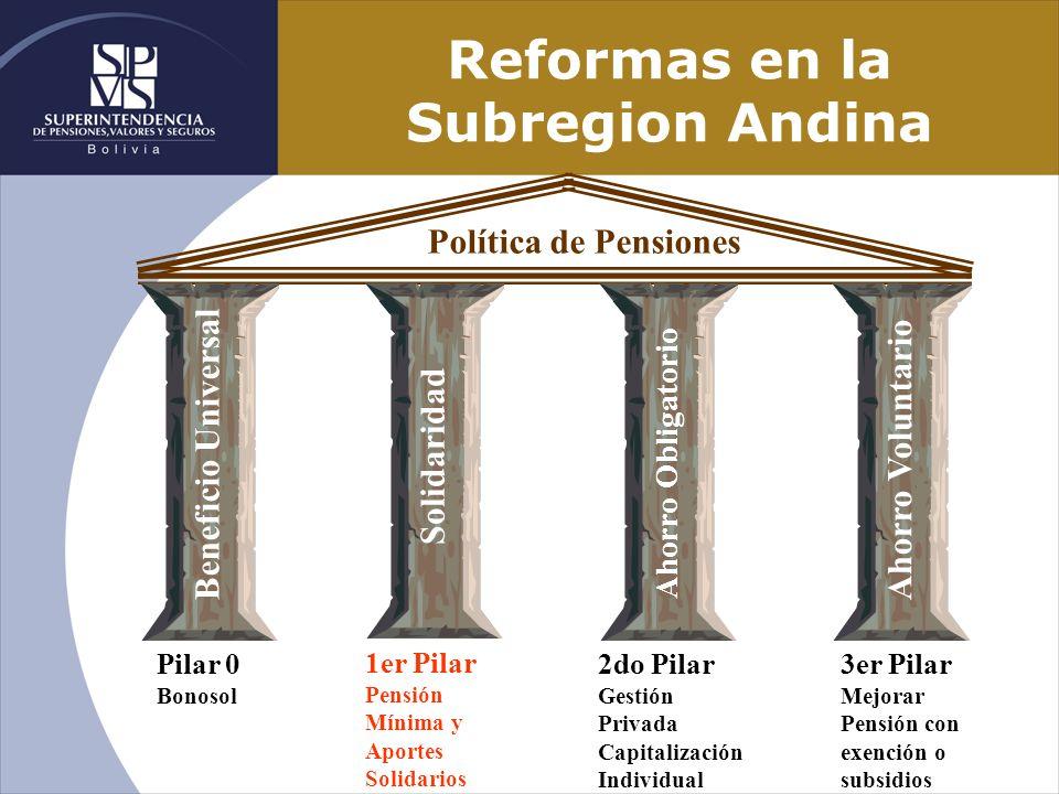 Reformas en la Subregion Andina Política de Pensiones Pilar 0 Bonosol Beneficio Universal 2do Pilar Gestión Privada Capitalización Individual Ahorro O