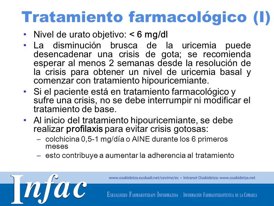 http://www.osakidetza.euskadi.net Tratamiento farmacológico (I) Nivel de urato objetivo: < 6 mg/dl La disminución brusca de la uricemia puede desencad