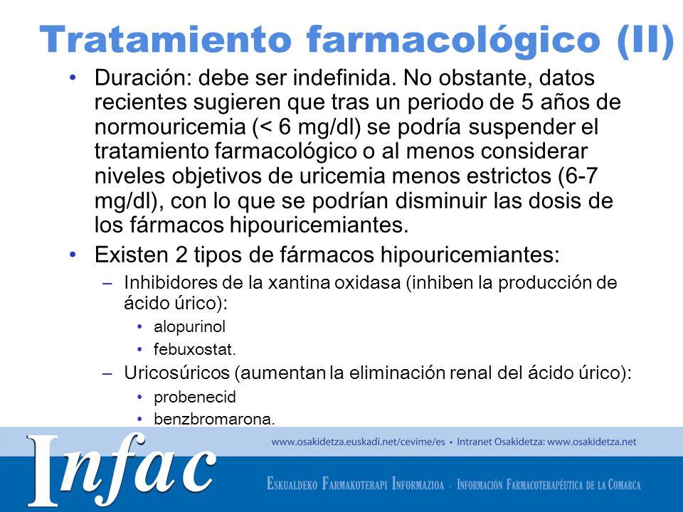 http://www.osakidetza.euskadi.net Tratamiento farmacológico (II) Duración: debe ser indefinida. No obstante, datos recientes sugieren que tras un peri