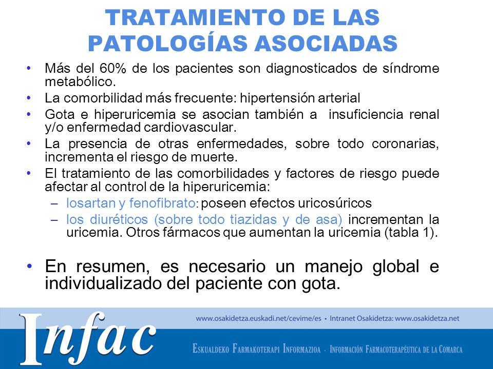 http://www.osakidetza.euskadi.net TRATAMIENTO DE LAS PATOLOGÍAS ASOCIADAS Más del 60% de los pacientes son diagnosticados de síndrome metabólico. La c