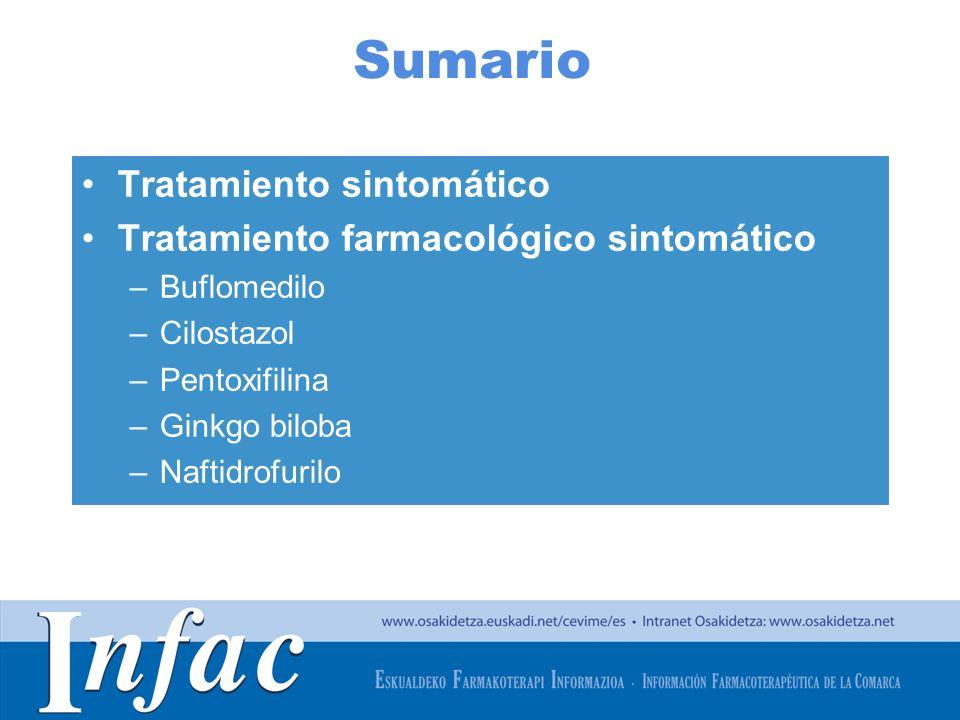 http://www.osakidetza.euskadi.net Sumario Tratamiento sintomático Tratamiento farmacológico sintomático –Buflomedilo –Cilostazol –Pentoxifilina –Ginkg