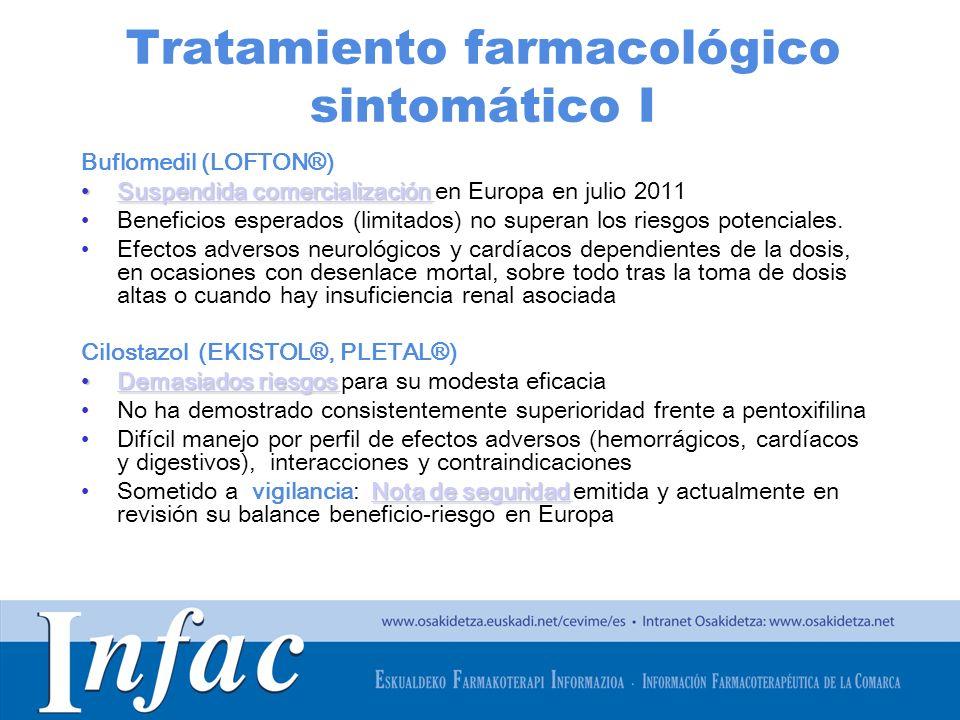 http://www.osakidetza.euskadi.net Tratamiento farmacológico sintomático I Buflomedil (LOFTON®) Suspendida comercializaciónSuspendida comercialización