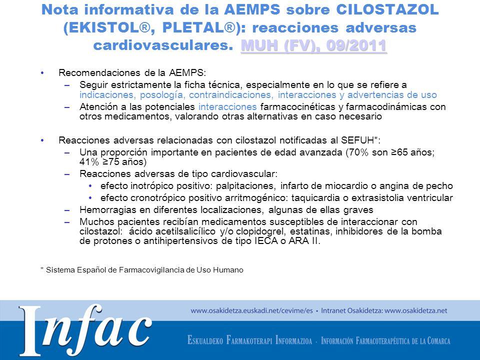 http://www.osakidetza.euskadi.net MUH (FV), 09/2011 MUH (FV), 09/2011 Nota informativa de la AEMPS sobre CILOSTAZOL (EKISTOL®, PLETAL®): reacciones ad