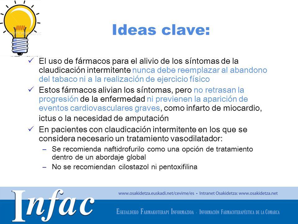 http://www.osakidetza.euskadi.net Ideas clave: El uso de fármacos para el alivio de los síntomas de la claudicación intermitente nunca debe reemplazar