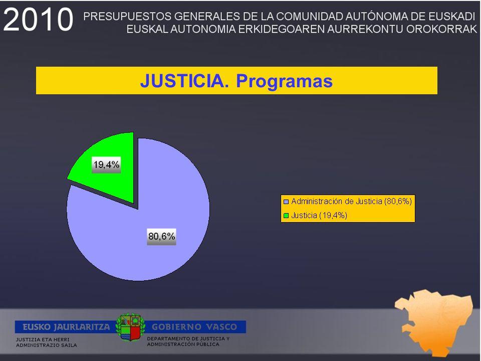 JUSTICIA. Programas