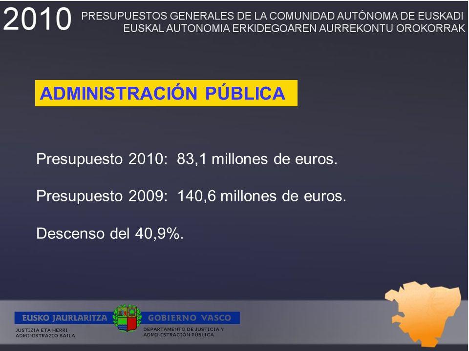 Presupuesto 2010:83,1 millones de euros. Presupuesto 2009:140,6 millones de euros.