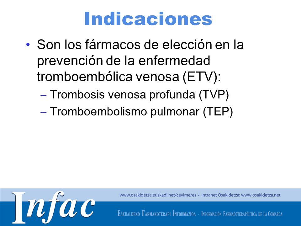 http://www.osakidetza.euskadi.net Indicaciones Son los fármacos de elección en la prevención de la enfermedad tromboembólica venosa (ETV): –Trombosis