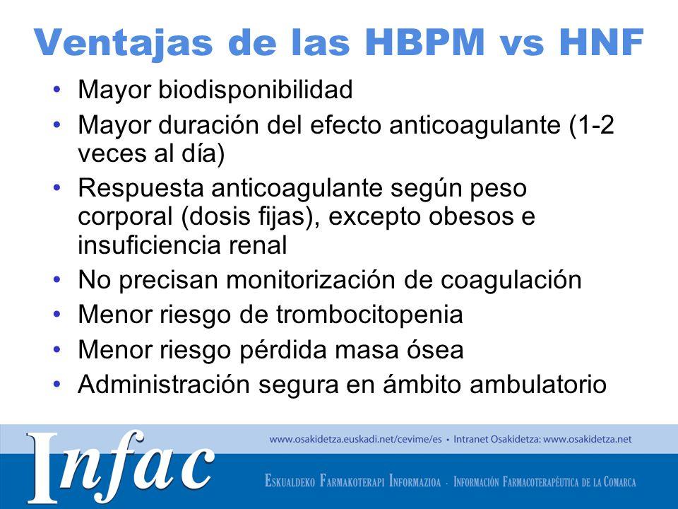 http://www.osakidetza.euskadi.net Ventajas de las HBPM vs HNF Mayor biodisponibilidad Mayor duración del efecto anticoagulante (1-2 veces al día) Resp