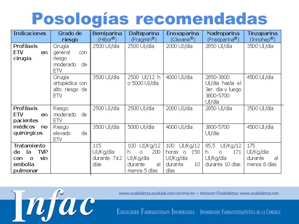 http://www.osakidetza.euskadi.net Posologías recomendadas