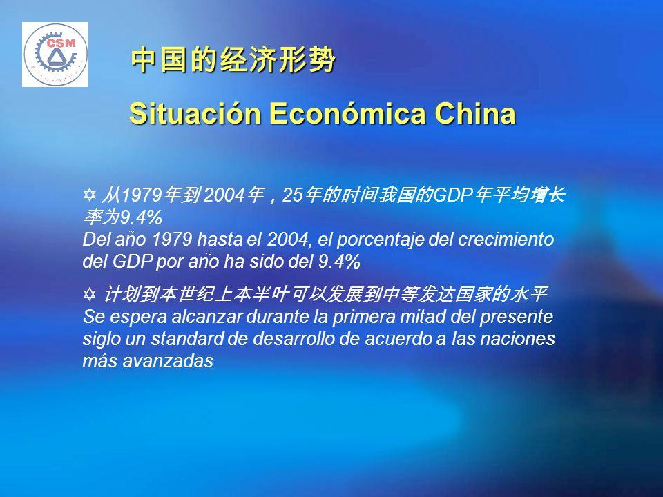 Situación Económica China 1979 2004 25 GDP 9.4% Del ano 1979 hasta el 2004, el porcentaje del crecimiento del GDP por ano ha sido del 9.4% Se espera alcanzar durante la primera mitad del presente siglo un standard de desarrollo de acuerdo a las naciones más avanzadas