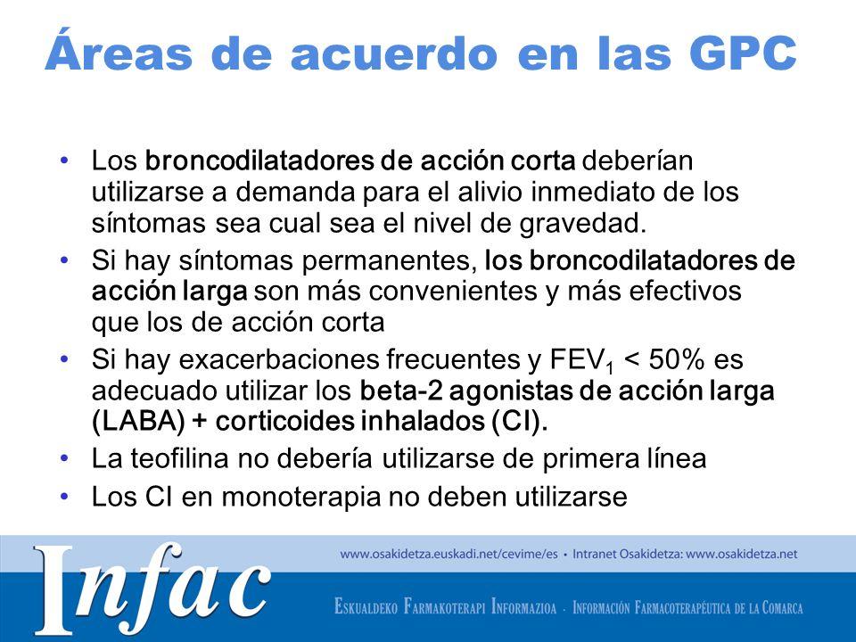http://www.osakidetza.euskadi.net Áreas de acuerdo en las GPC Los broncodilatadores de acción corta deberían utilizarse a demanda para el alivio inmed
