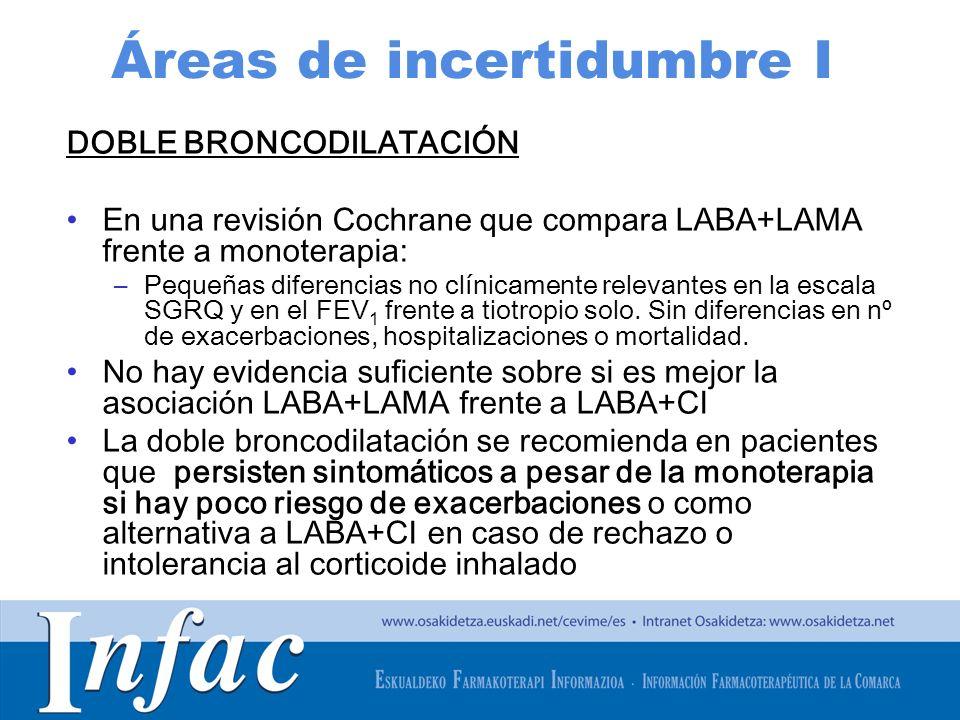 http://www.osakidetza.euskadi.net Áreas de incertidumbre I DOBLE BRONCODILATACIÓN En una revisión Cochrane que compara LABA+LAMA frente a monoterapia:
