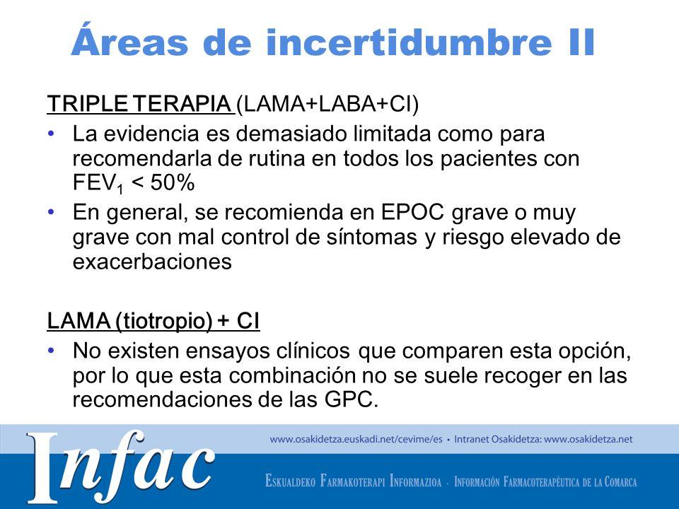 http://www.osakidetza.euskadi.net Áreas de incertidumbre II TRIPLE TERAPIA (LAMA+LABA+CI) La evidencia es demasiado limitada como para recomendarla de