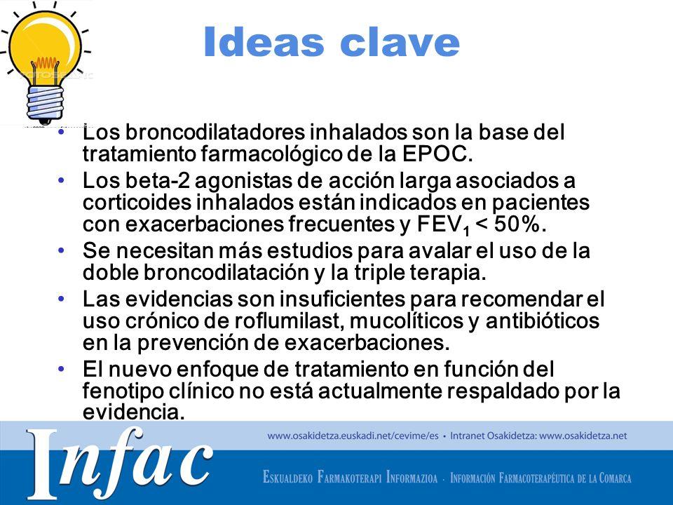 http://www.osakidetza.euskadi.net Ideas clave Los broncodilatadores inhalados son la base del tratamiento farmacológico de la EPOC. Los beta-2 agonist