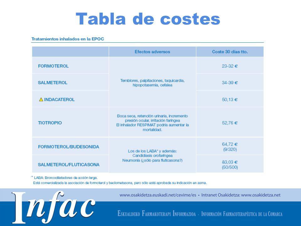 http://www.osakidetza.euskadi.net Tabla de costes