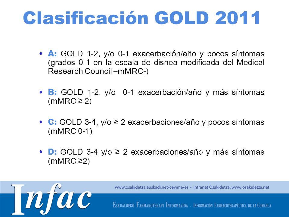 http://www.osakidetza.euskadi.net Clasificación GOLD 2011 A: GOLD 1-2, y/o 0-1 exacerbación/año y pocos síntomas (grados 0-1 en la escala de disnea mo