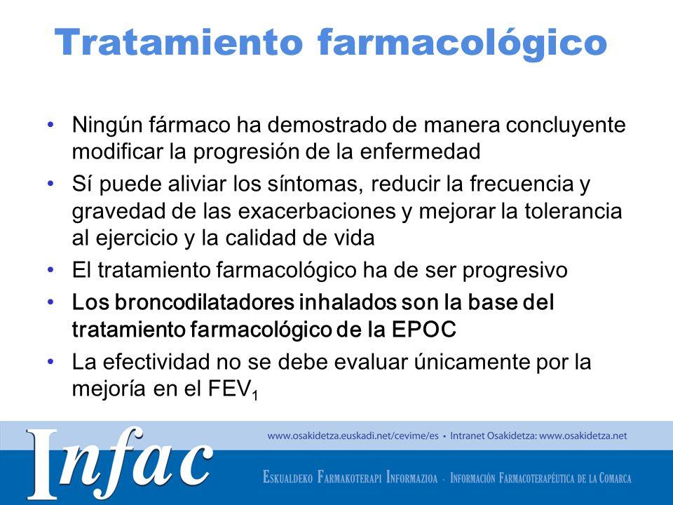 http://www.osakidetza.euskadi.net Áreas de acuerdo en las GPC Los broncodilatadores de acción corta deberían utilizarse a demanda para el alivio inmediato de los síntomas sea cual sea el nivel de gravedad.