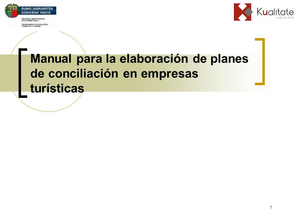 1 Manual para la elaboración de planes de conciliación en empresas turísticas