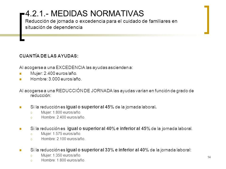 14 4.2.1.- MEDIDAS NORMATIVAS Reducción de jornada o excedencia para el cuidado de familiares en situación de dependencia CUANTÍA DE LAS AYUDAS: Al ac