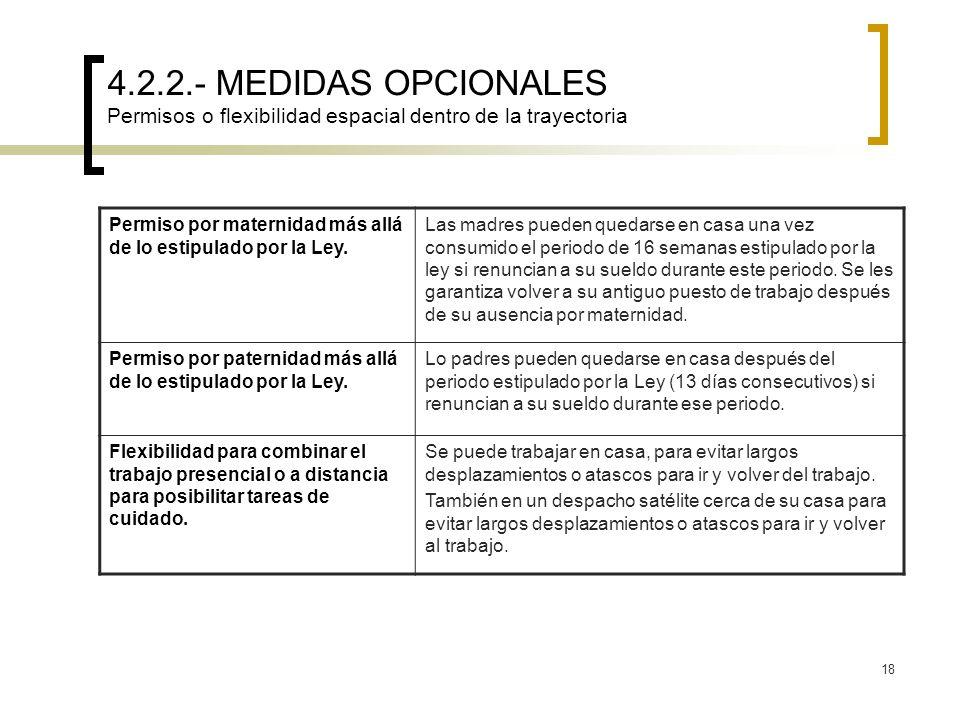18 4.2.2.- MEDIDAS OPCIONALES Permisos o flexibilidad espacial dentro de la trayectoria Permiso por maternidad más allá de lo estipulado por la Ley. L