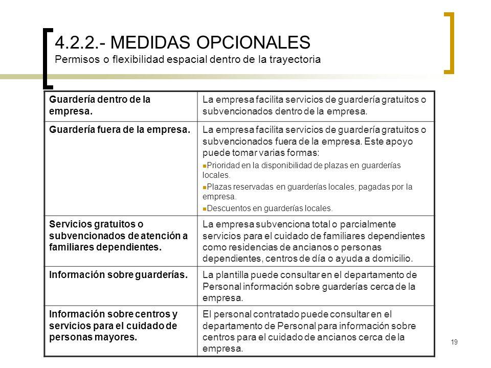 19 4.2.2.- MEDIDAS OPCIONALES Permisos o flexibilidad espacial dentro de la trayectoria Guardería dentro de la empresa. La empresa facilita servicios