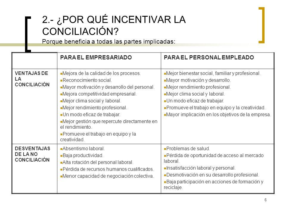 7 3.-AYUDAS PARA LA CONCILIACIÓN Dpto.de Justicia, Empleo y Seg.