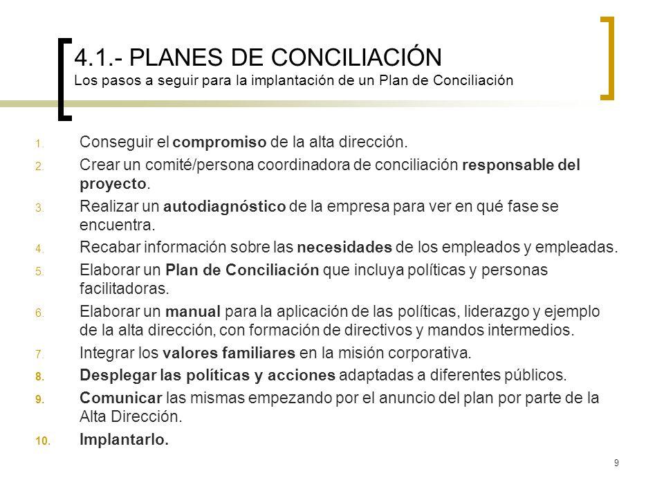9 4.1.- PLANES DE CONCILIACIÓN Los pasos a seguir para la implantación de un Plan de Conciliación 1. Conseguir el compromiso de la alta dirección. 2.