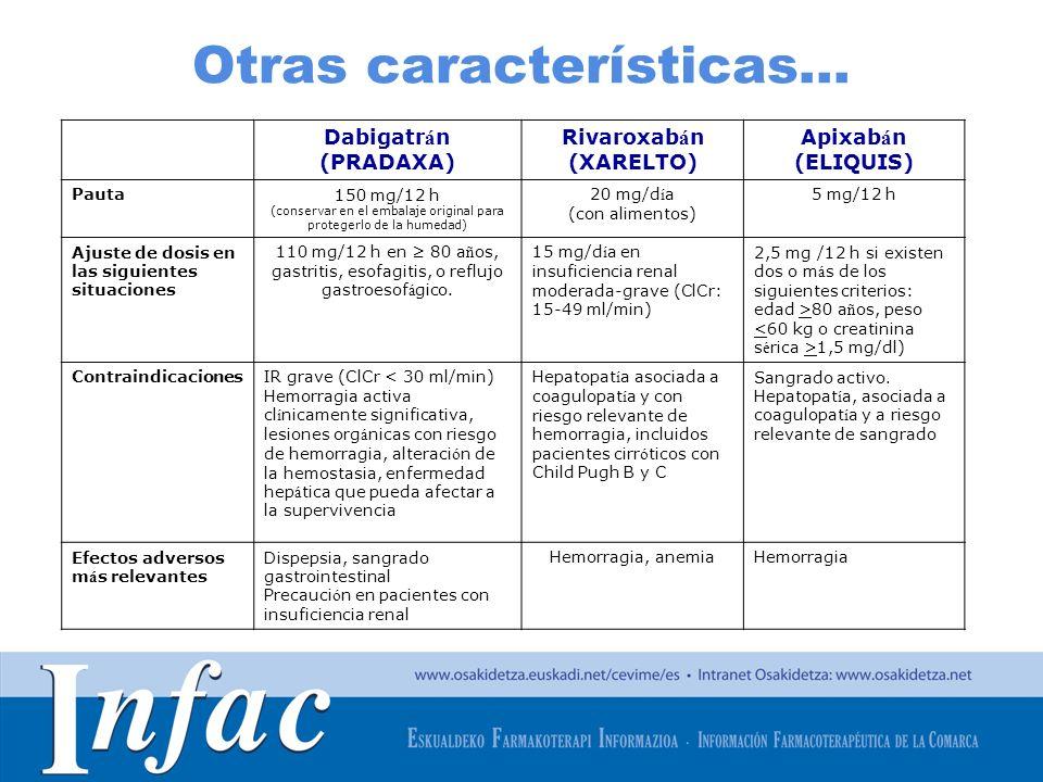 http://www.osakidetza.euskadi.net Otras características… Dabigatr á n (PRADAXA) Rivaroxab á n (XARELTO) Apixab á n (ELIQUIS) Pauta150 mg/12 h (conserv