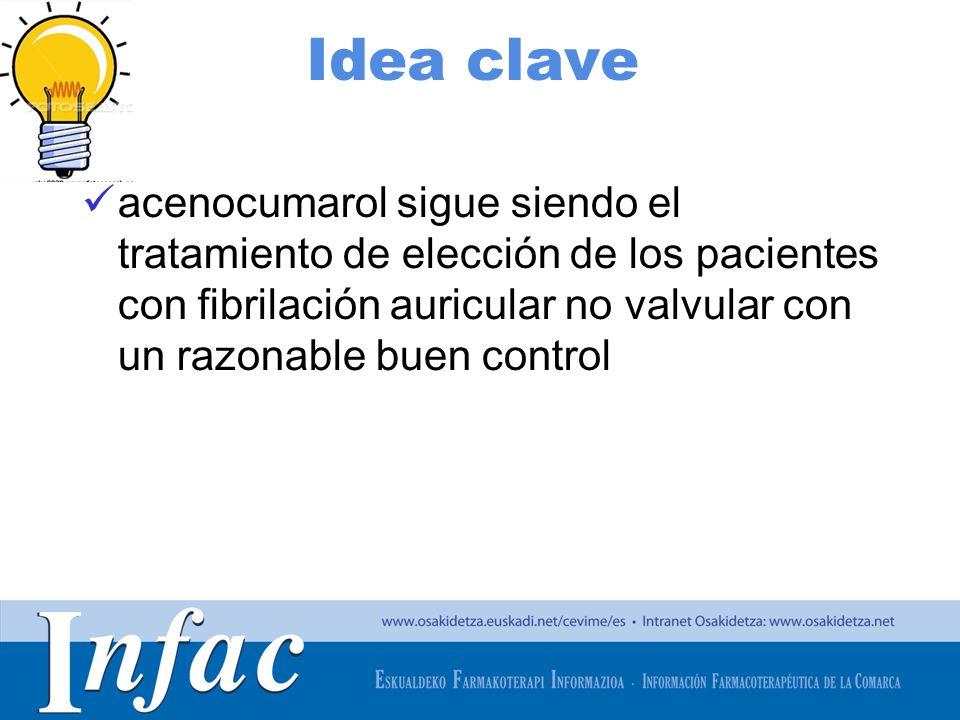 http://www.osakidetza.euskadi.net Idea clave acenocumarol sigue siendo el tratamiento de elección de los pacientes con fibrilación auricular no valvul