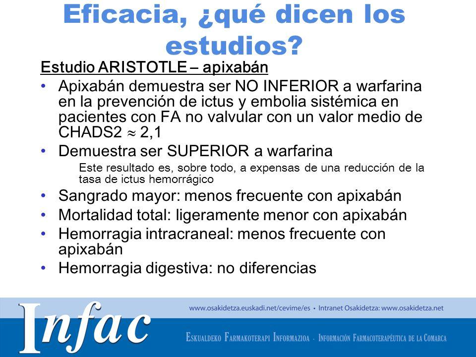 http://www.osakidetza.euskadi.net Eficacia, ¿qué dicen los estudios? Estudio ARISTOTLE – apixabán Apixabán demuestra ser NO INFERIOR a warfarina en la