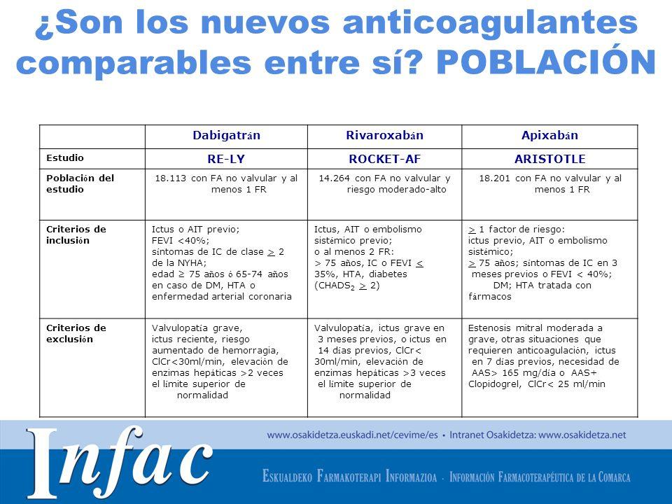http://www.osakidetza.euskadi.net ¿Son los nuevos anticoagulantes comparables entre sí? POBLACIÓN Dabigatr á nRivaroxab á nApixab á n Estudio RE-LYROC