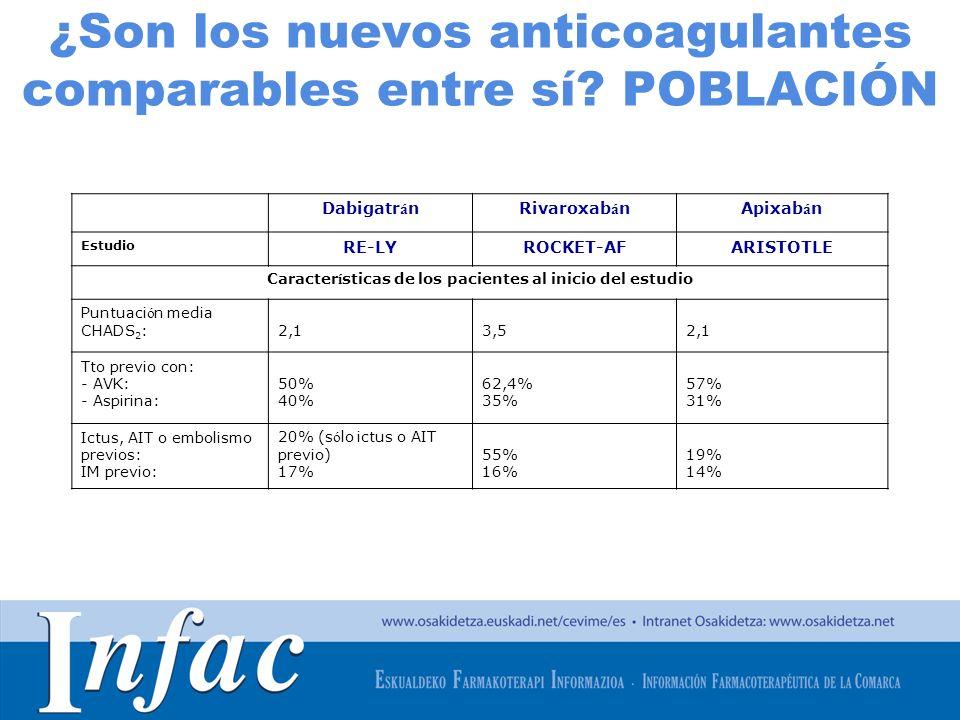 http://www.osakidetza.euskadi.net Pacientes con hipersensibilidad conocida o contraindicación específica al uso de acenocumarol o de warfarina Pacientes con antecedentes de hemorragia intracraneal (HIC) en los que se valore que los beneficios de la anticoagulación superan el riesgo hemorrágico Pacientes con ictus isquémico que presenten criterios clínicos y de neuroimagen de alto riesgo de HIC Recomendaciones de uso - AEMPS