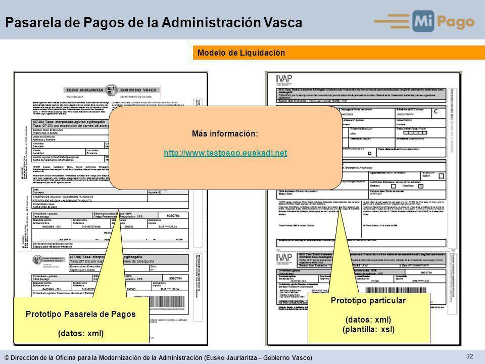 32 © Dirección de la Oficina para la Modernización de la Administración (Eusko Jaurlaritza – Gobierno Vasco) Pasarela de Pagos de la Administración Va