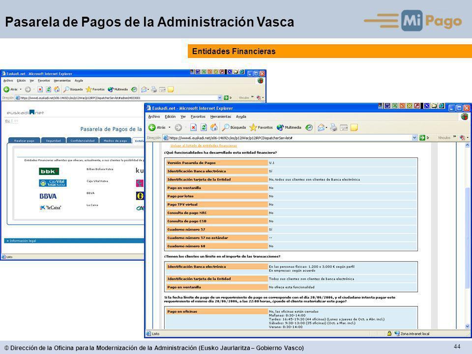 44 © Dirección de la Oficina para la Modernización de la Administración (Eusko Jaurlaritza – Gobierno Vasco) Pasarela de Pagos de la Administración Vasca Entidades Financieras