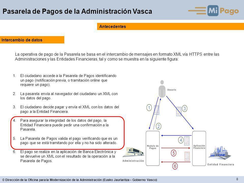 Eskerrik asko – Muchas gracias © Dirección de la Oficina para la Modernización de la Administración (Eusko Jaurlaritza – Gobierno Vasco) Bilbao, 4 de marzo de 2008